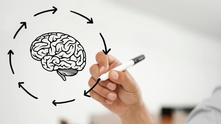 Repetição do cérebro de padrões, criando novos hábitos.